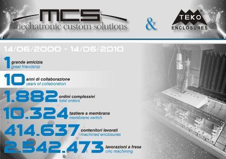 Anniversario MCS
